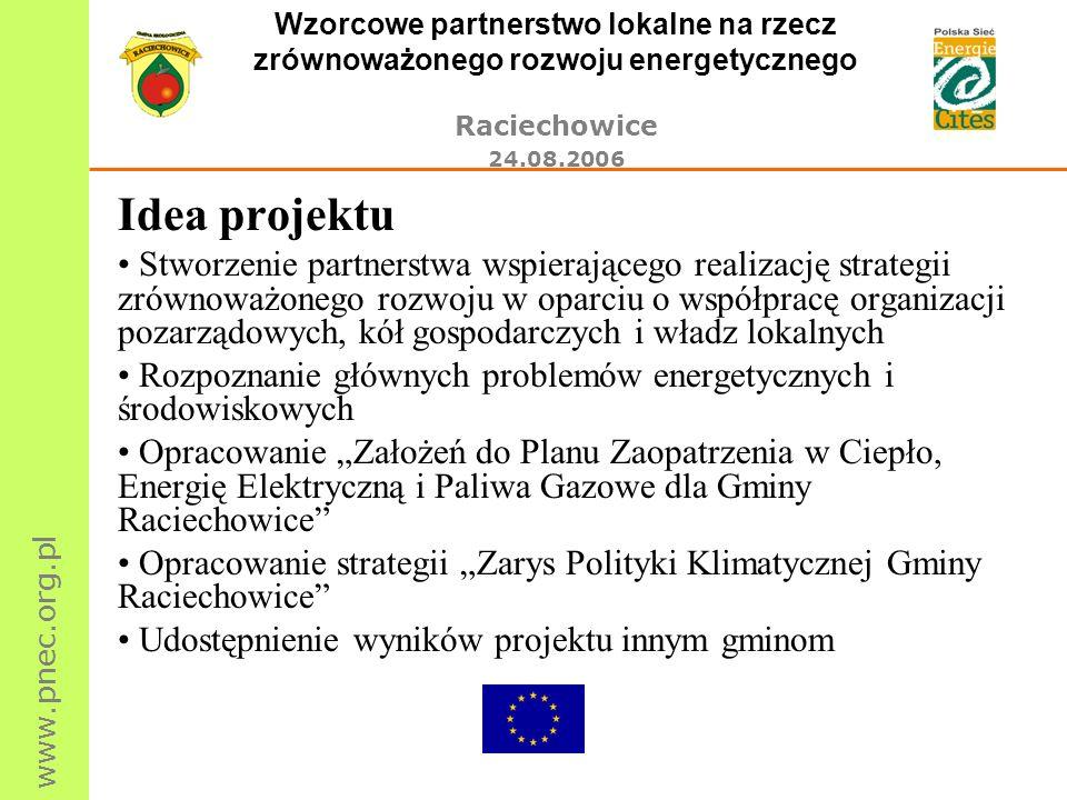 www.pnec.org.pl Wzorcowe partnerstwo lokalne na rzecz zrównoważonego rozwoju energetycznego Raciechowice 24.08.2006 Idea projektu Stworzenie partnerst
