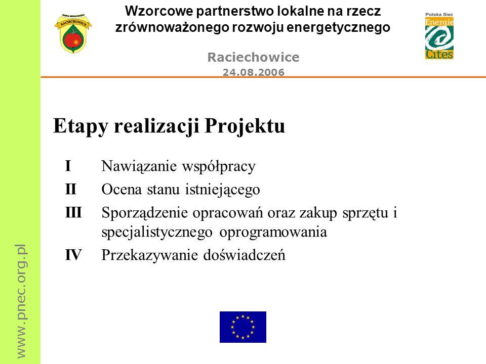 www.pnec.org.pl Wzorcowe partnerstwo lokalne na rzecz zrównoważonego rozwoju energetycznego Raciechowice 24.08.2006 Etapy realizacji Projektu I Nawiąz