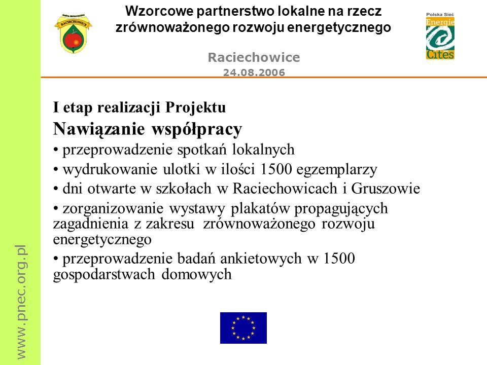 www.pnec.org.pl Wzorcowe partnerstwo lokalne na rzecz zrównoważonego rozwoju energetycznego Raciechowice 24.08.2006 I etap realizacji Projektu Nawiąza
