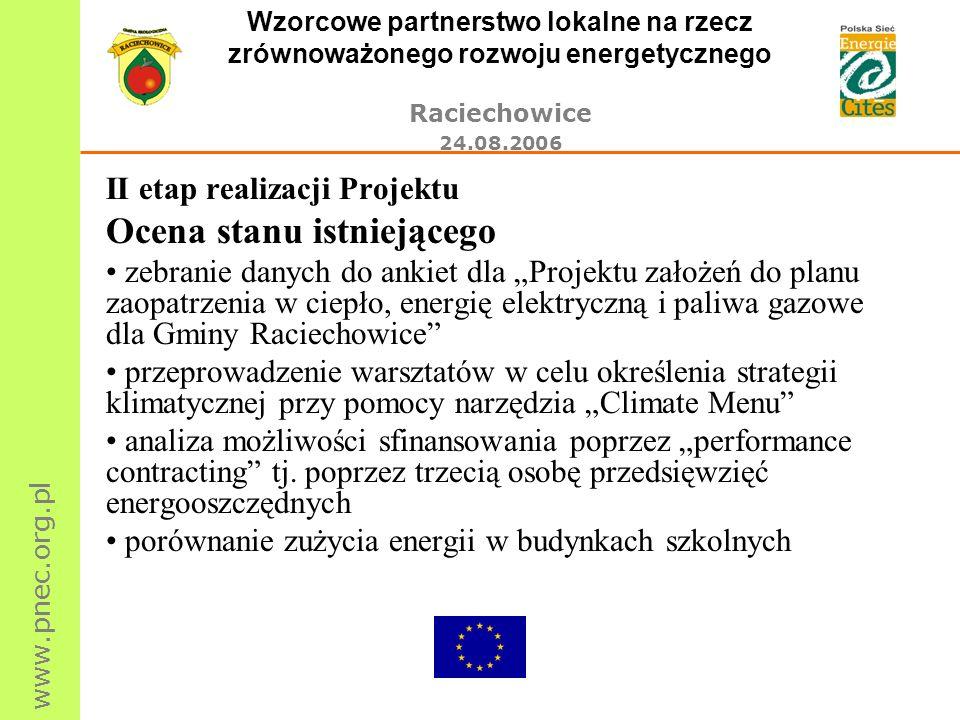 www.pnec.org.pl Wzorcowe partnerstwo lokalne na rzecz zrównoważonego rozwoju energetycznego Raciechowice 24.08.2006 II etap realizacji Projektu Ocena
