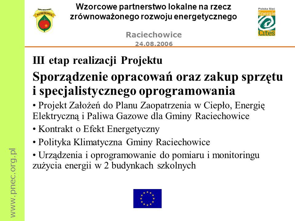 www.pnec.org.pl Wzorcowe partnerstwo lokalne na rzecz zrównoważonego rozwoju energetycznego Raciechowice 24.08.2006 III etap realizacji Projektu Sporz