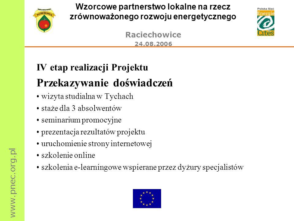 www.pnec.org.pl Wzorcowe partnerstwo lokalne na rzecz zrównoważonego rozwoju energetycznego Raciechowice 24.08.2006 IV etap realizacji Projektu Przeka