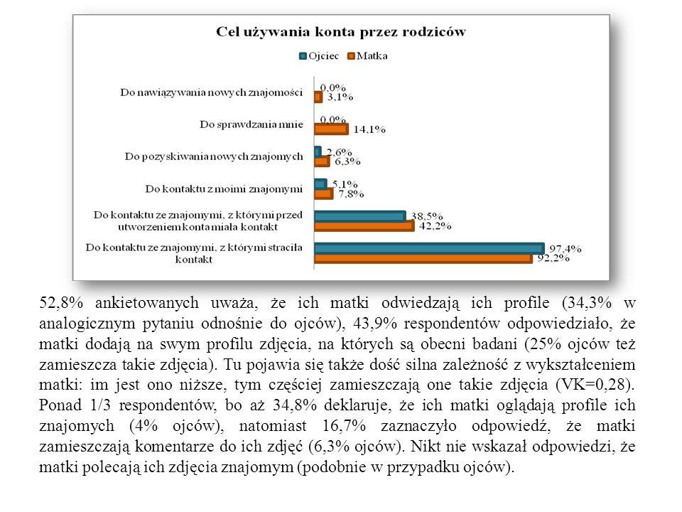 Ciekawostki - Onet.pl donosi, że co piąty rozwód w Ameryce ma związek z Facebookiem.