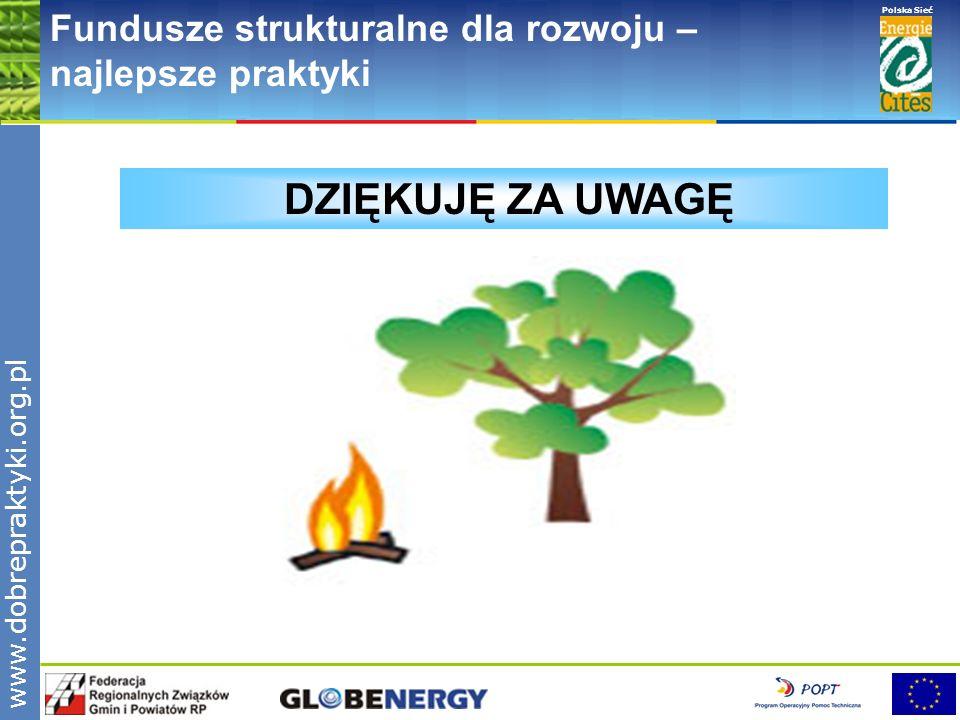www.pnec.org.pl Polska Sieć www.dobrepraktyki.org.pl Fundusze strukturalne dla rozwoju – najlepsze praktyki DZIĘKUJĘ ZA UWAGĘ