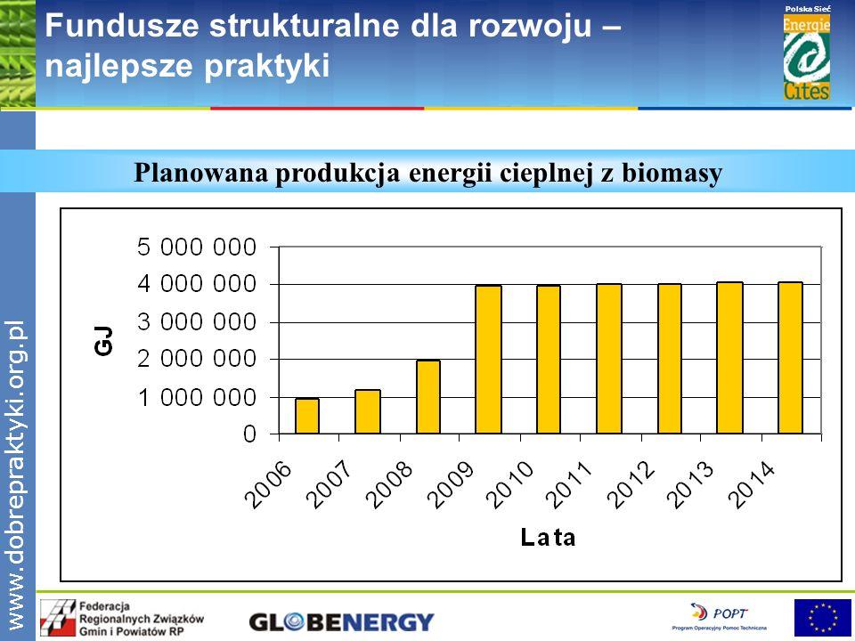 www.pnec.org.pl Polska Sieć www.dobrepraktyki.org.pl Fundusze strukturalne dla rozwoju – najlepsze praktyki Planowana produkcja energii cieplnej z bio