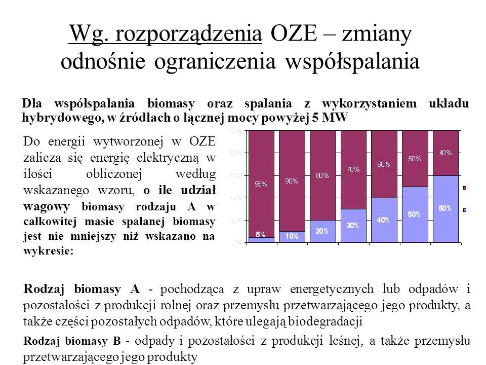 Dla współspalania biomasy oraz spalania z wykorzystaniem układu hybrydowego, w źródłach o łącznej mocy powyżej 5 MW Wg. rozporządzenia OZE – zmiany od