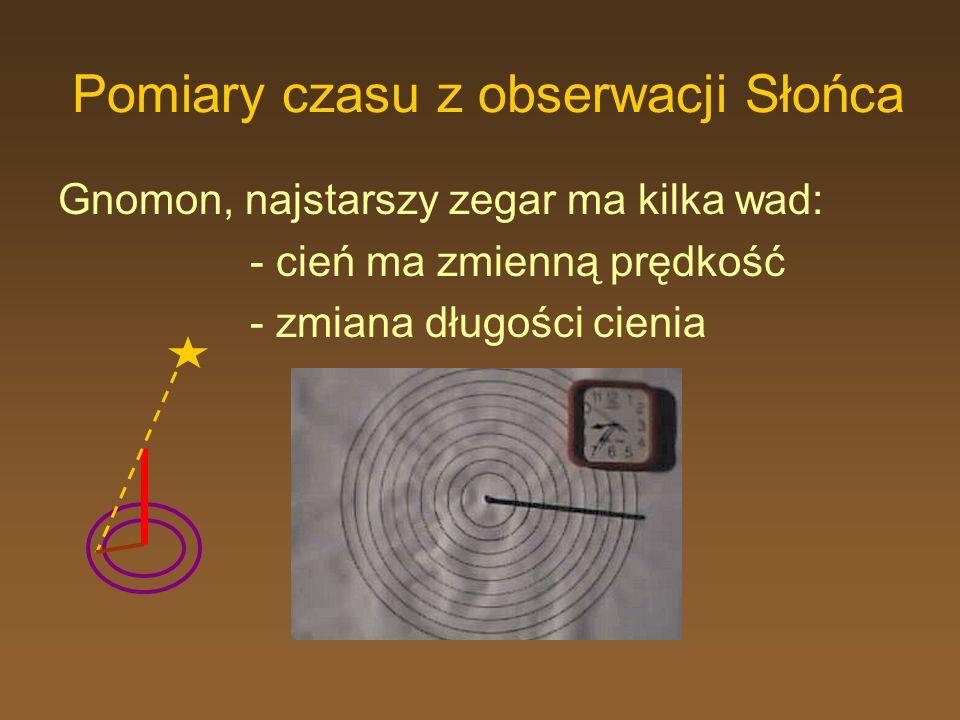 Pomiary czasu z obserwacji Słońca Gnomon, najstarszy zegar ma kilka wad: - cień ma zmienną prędkość - zmiana długości cienia