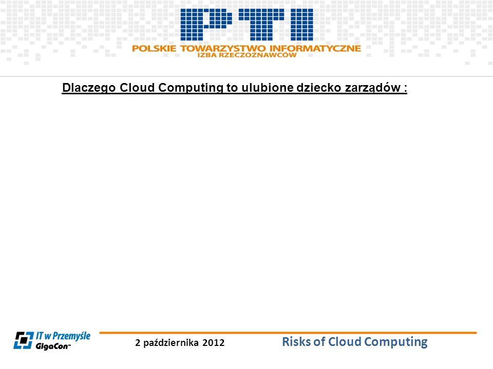 2 października 2012 Risks of Cloud Computing Dlaczego Cloud Computing to ulubione dziecko zarządów :