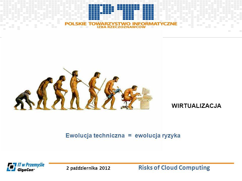 2 października 2012 Risks of Cloud Computing KOLOKACJA WIRTUALIZACJA Ewolucja techniczna = ewolucja ryzyka