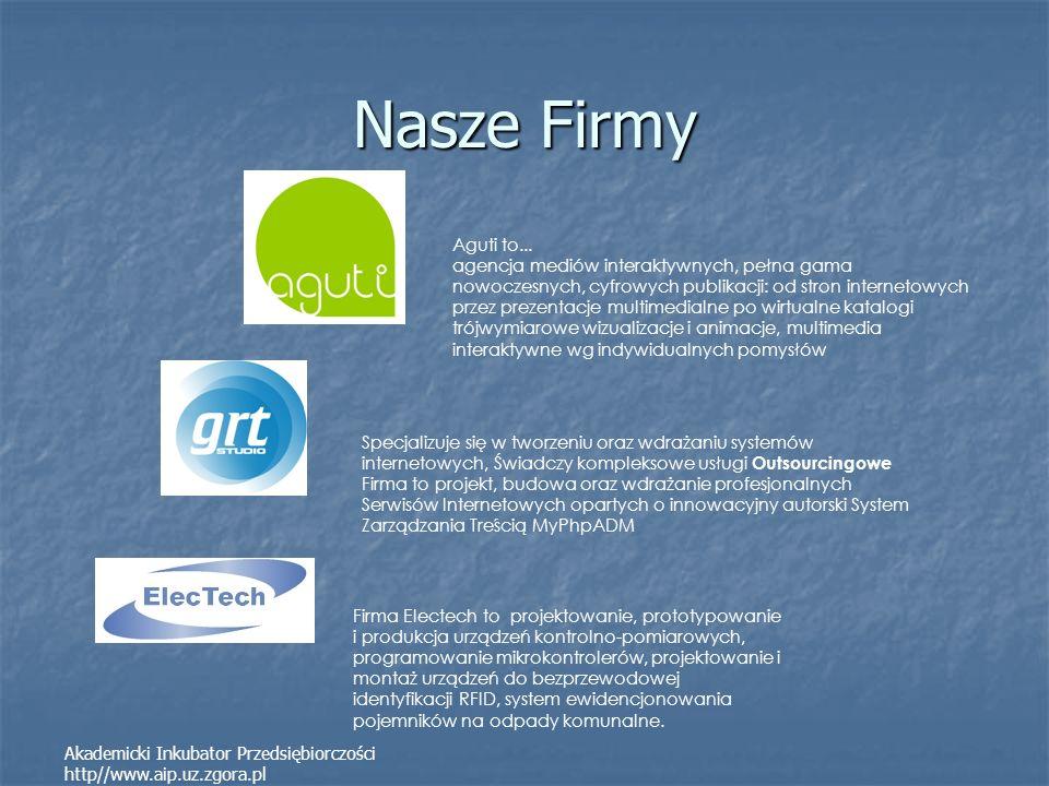Nasze Firmy Akademicki Inkubator Przedsiębiorczości http//www.aip.uz.zgora.pl Specjalizuje się w tworzeniu oraz wdrażaniu systemów internetowych, Świa
