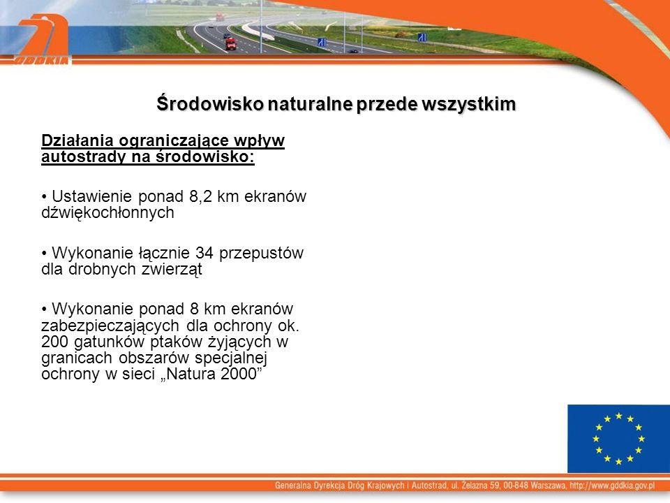 Środowisko naturalne przede wszystkim Działania ograniczające wpływ autostrady na środowisko: Ustawienie ponad 8,2 km ekranów dźwiękochłonnych Wykonan