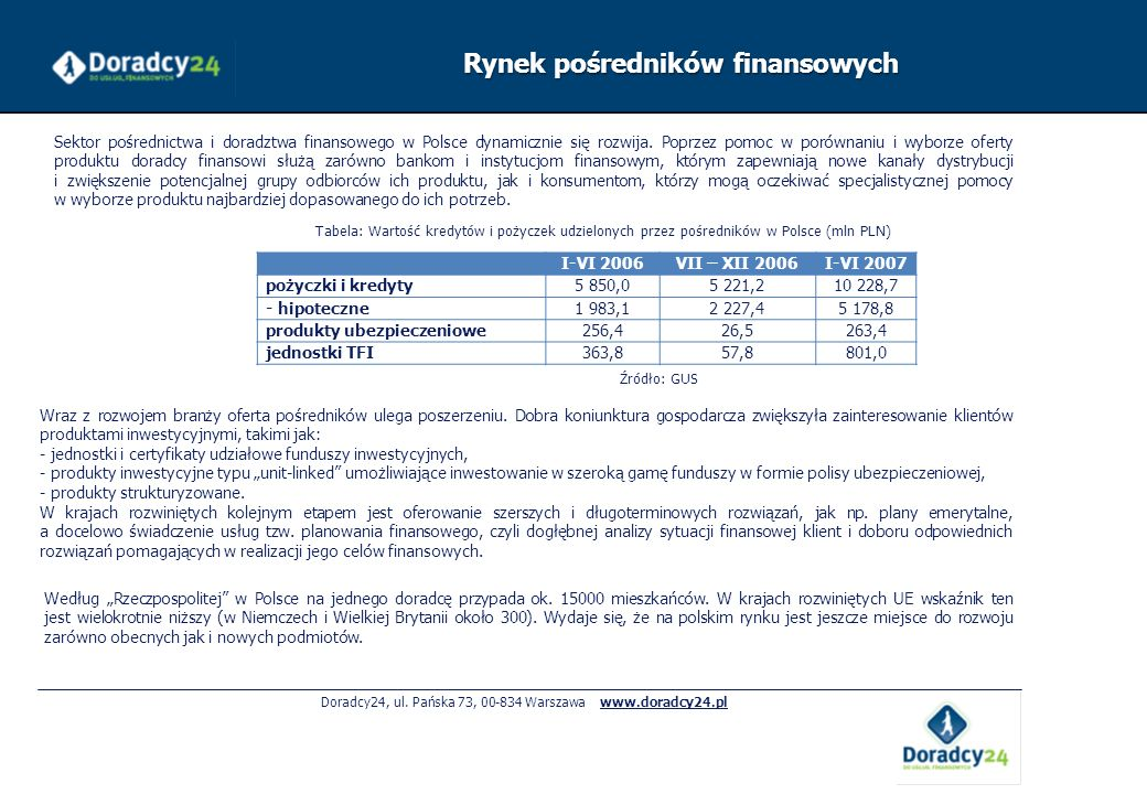 Doradcy24, ul. Pańska 73, 00-834 Warszawa www.doradcy24.pl Rynek pośredników finansowych Według Rzeczpospolitej w Polsce na jednego doradcę przypada o