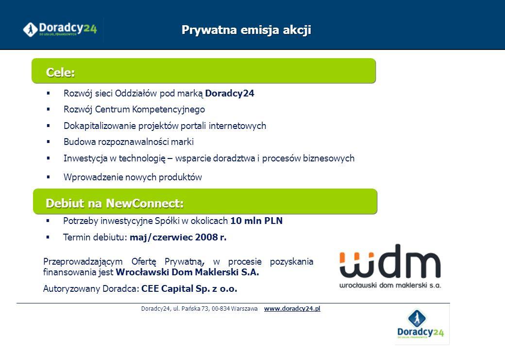 Doradcy24, ul. Pańska 73, 00-834 Warszawa www.doradcy24.pl Cele: Rozwój sieci Oddziałów pod marką Doradcy24 Rozwój Centrum Kompetencyjnego Dokapitaliz