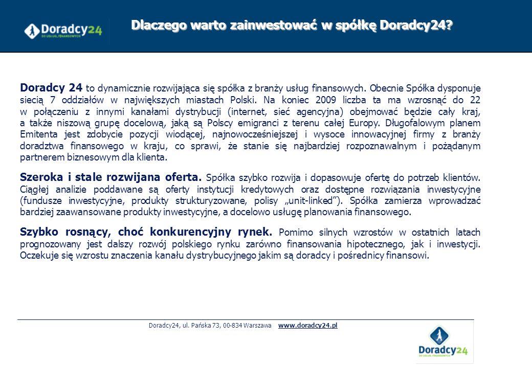 Doradcy24, ul. Pańska 73, 00-834 Warszawa www.doradcy24.pl Doradcy 24 to dynamicznie rozwijająca się spółka z branży usług finansowych. Obecnie Spółka