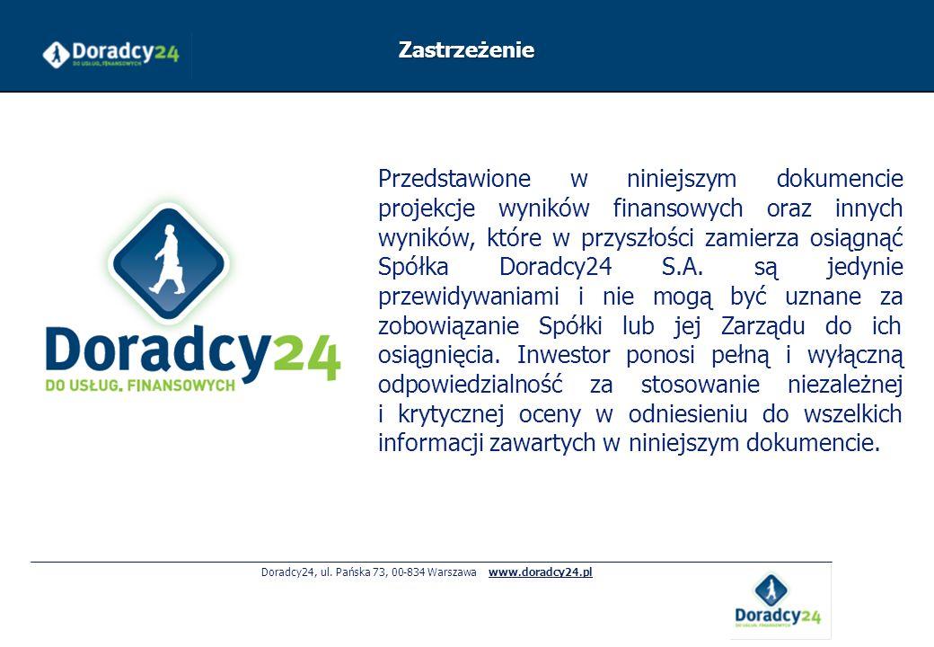 Zastrzeżenie Doradcy24, ul. Pańska 73, 00-834 Warszawa www.doradcy24.pl Przedstawione w niniejszym dokumencie projekcje wyników finansowych oraz innyc