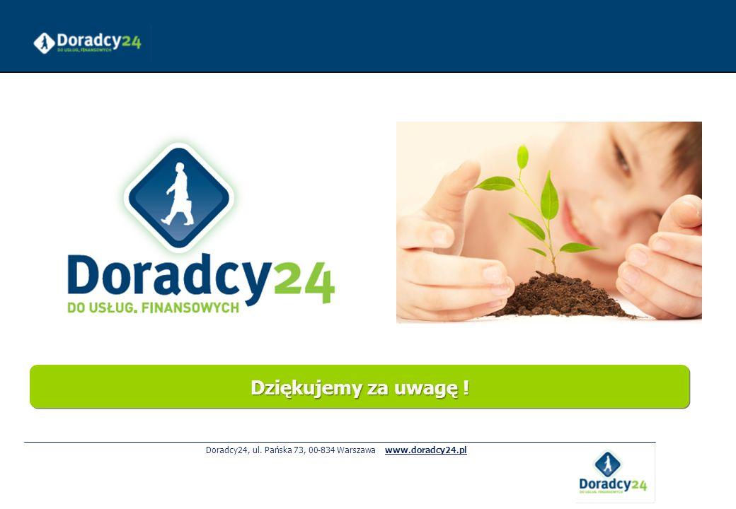 Doradcy24, ul. Pańska 73, 00-834 Warszawa www.doradcy24.pl Dziękujemy za uwagę !