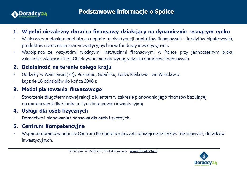 Doradcy24, ul. Pańska 73, 00-834 Warszawa www.doradcy24.pl Podstawowe informacje o Spółce 1.W pełni niezależny doradca finansowy działający na dynamic