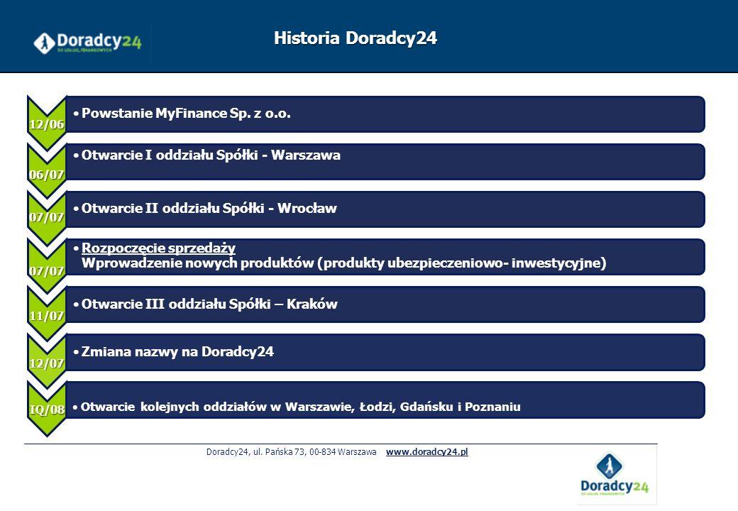 Doradcy24, ul. Pańska 73, 00-834 Warszawa www.doradcy24.pl Historia Doradcy24 12/06 Powstanie MyFinance Sp. z o.o. 06/07 Otwarcie I oddziału Spółki -