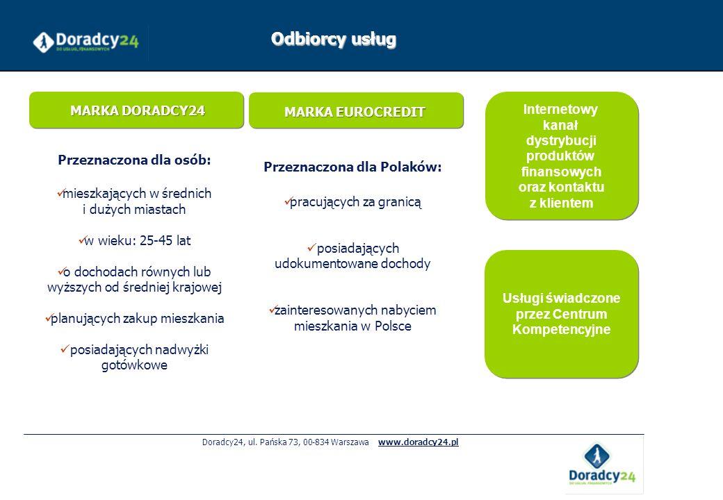 Doradcy24, ul.