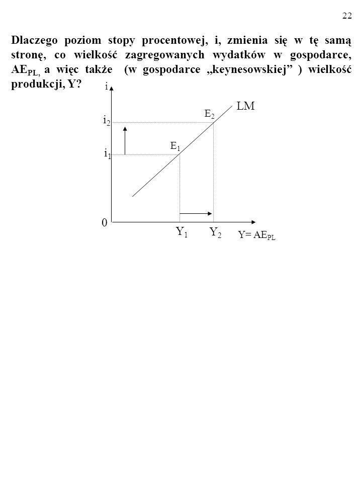 21 Linia LM składa się z punktów, czyli kombinacji stopy pro- centowej, i, i poziomu produkcji, Y, przy których RYNEK PIE- NIĄDZA pozostaje w równowad