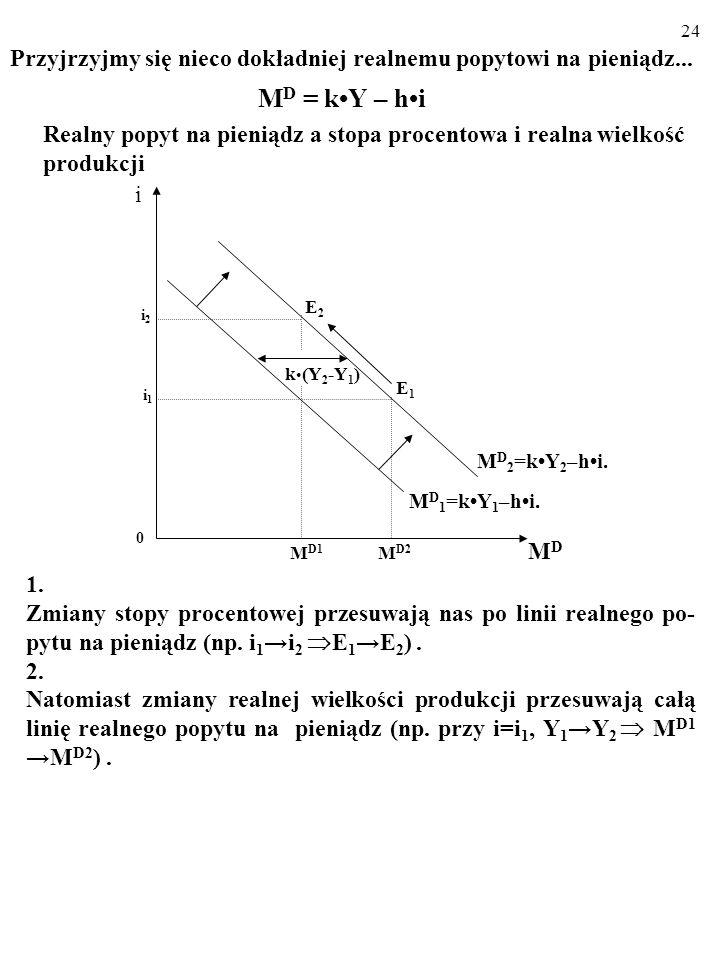 23 Otóż realny popyt na pieniądz, L, nie jest autonomiczny i zależy od wielkości produkcji, Y. M D = kY – hi k, h > 0. gdzie: M D – realny popyt na pi