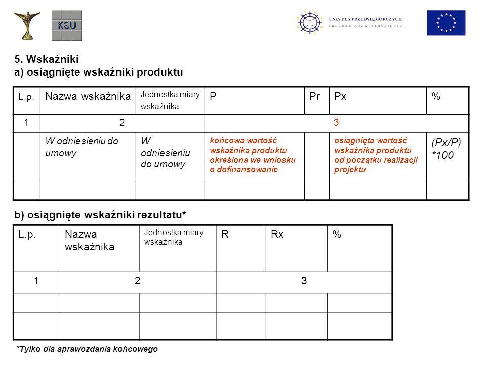 5. Wskaźniki a) osiągnięte wskaźniki produktu b) osiągnięte wskaźniki rezultatu* *Tylko dla sprawozdania końcowego L.p. Nazwa wskaźnika Jednostka miar