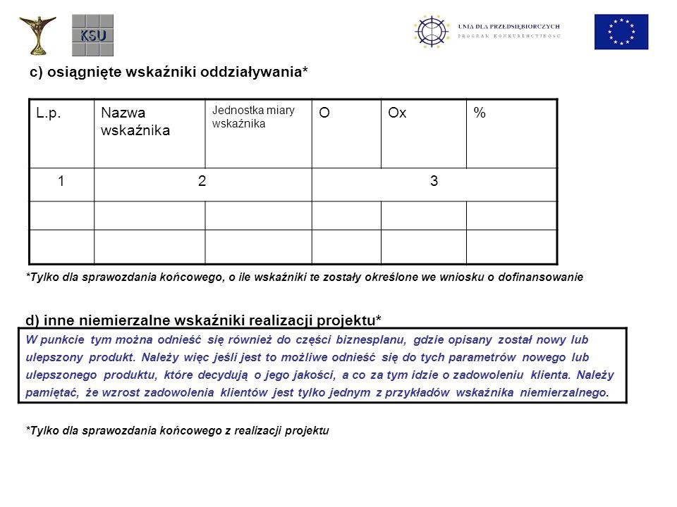 c) osiągnięte wskaźniki oddziaływania* *Tylko dla sprawozdania końcowego, o ile wskaźniki te zostały określone we wniosku o dofinansowanie d) inne nie