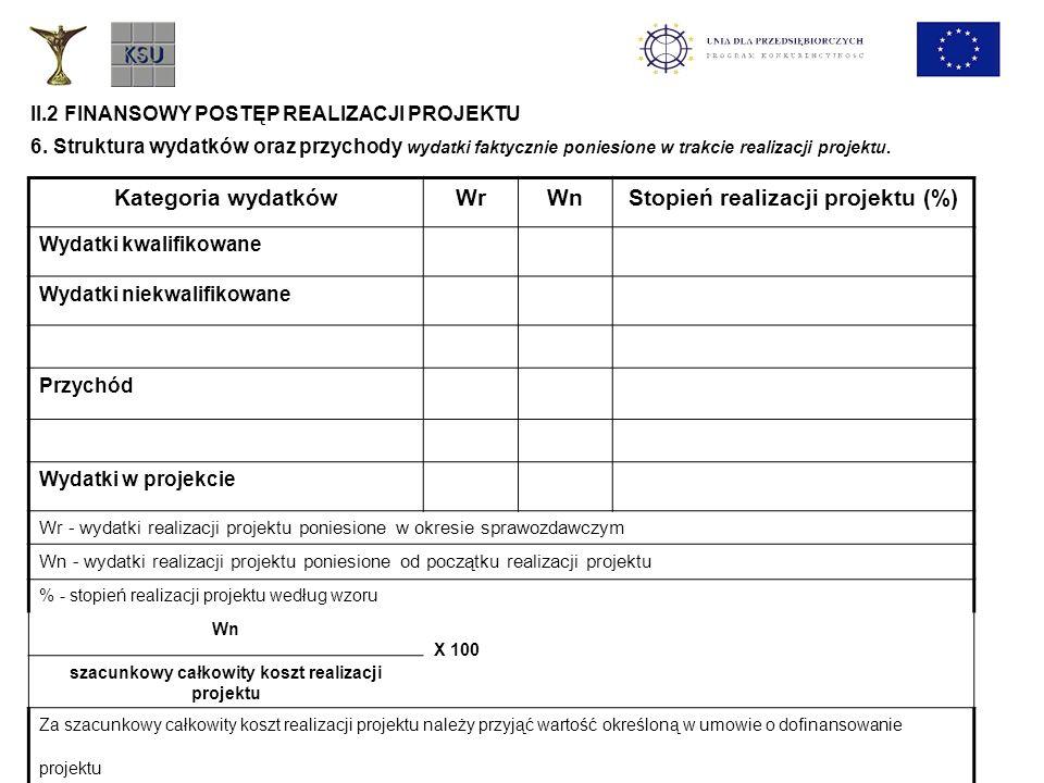 II.2 FINANSOWY POSTĘP REALIZACJI PROJEKTU 6. Struktura wydatków oraz przychody wydatki faktycznie poniesione w trakcie realizacji projektu. Kategoria