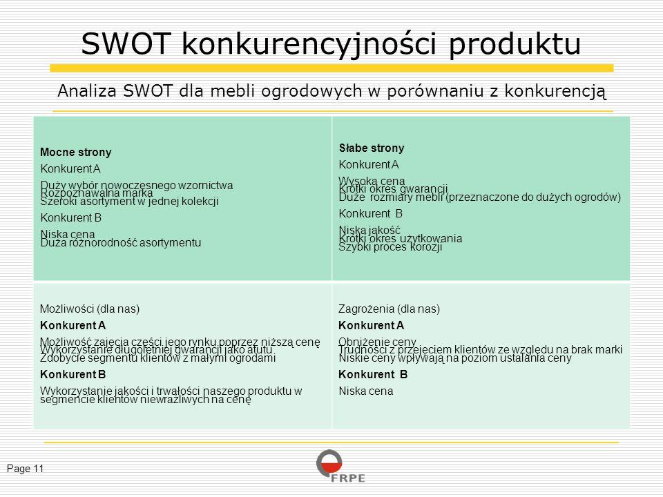 Page 11 Analiza SWOT dla xxxx w porównaniu z konkurencją ze slajdu 25. SWOT konkurencyjności produktu Analiza SWOT dla mebli ogrodowych w porównaniu z