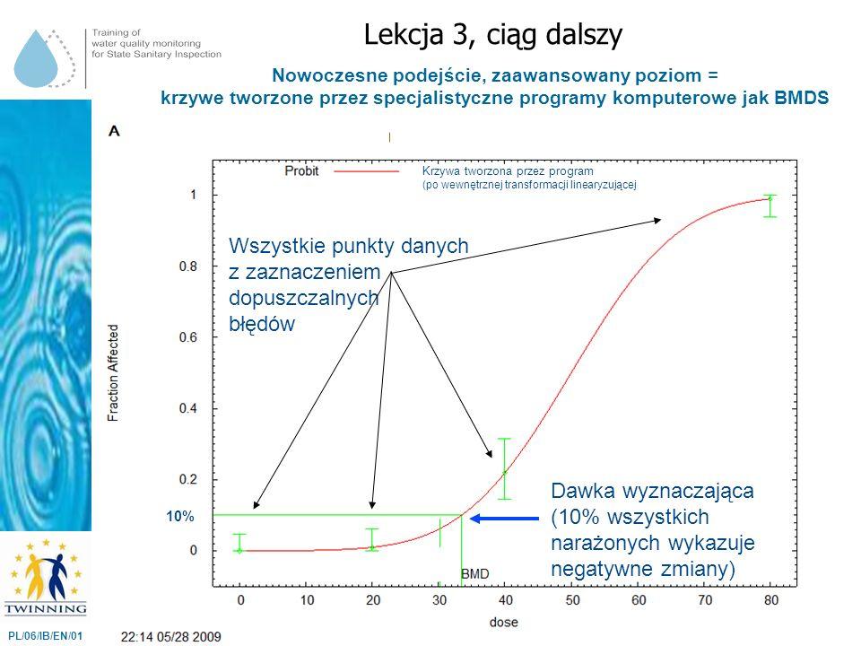 Nowoczesne podejście, zaawansowany poziom = krzywe tworzone przez specjalistyczne programy komputerowe jak BMDS Lekcja 3, ciąg dalszy PL/06/IB/EN/01 T