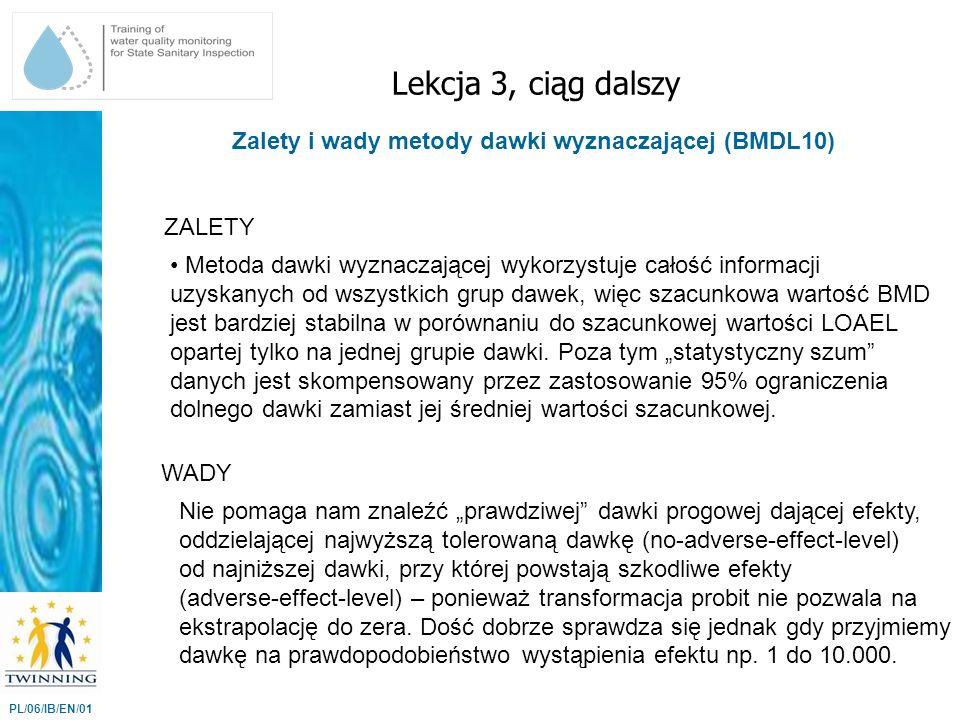 Zalety i wady metody dawki wyznaczającej (BMDL10) Lekcja 3, ciąg dalszy PL/06/IB/EN/01 ZALETY Nie pomaga nam znaleźć prawdziwej dawki progowej dającej