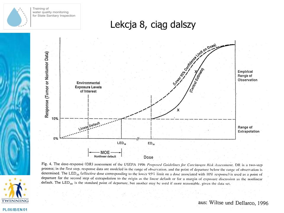 How safe is safe enough: compensating for exposure uncertainty and variation of sensitivity Lekcja 8, ciąg dalszy PL/06/IB/EN/01