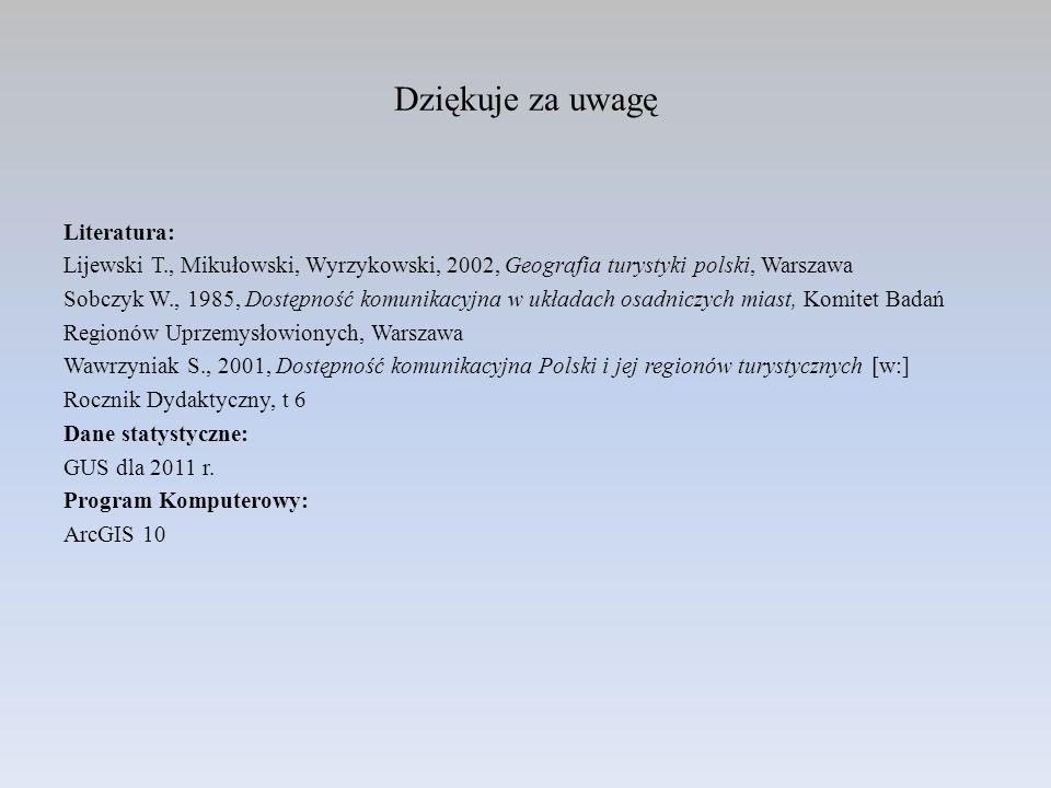 Dziękuje za uwagę Literatura: Lijewski T., Mikułowski, Wyrzykowski, 2002, Geografia turystyki polski, Warszawa Sobczyk W., 1985, Dostępność komunikacy