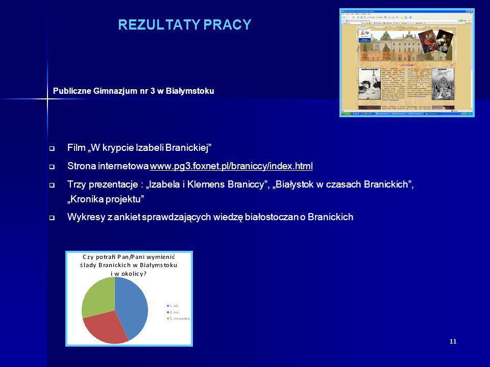 11 REZULTATY PRACY Film W krypcie Izabeli Branickiej Strona internetowa www.pg3.foxnet.pl/braniccy/index.htmlwww.pg3.foxnet.pl/braniccy/index.html Trz