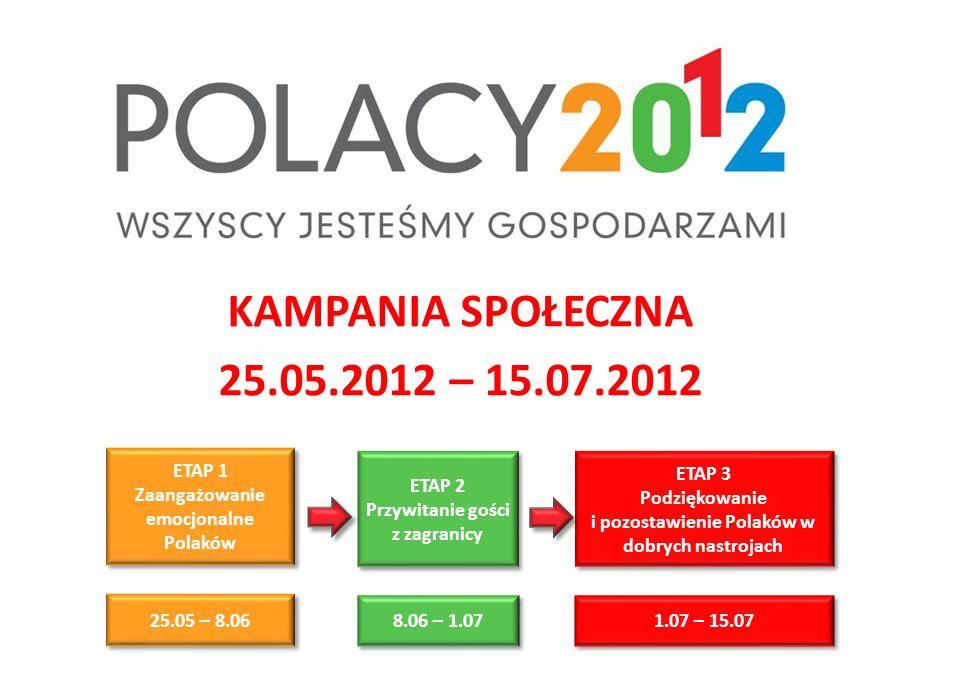 EFEKTYWNOŚĆ – nastroje przed mistrzostwami Z badania zrealizowanego w kwietniu 2012 roku przez dom mediowy MEC wynikało, że Polacy spodziewają się po organizacji mistrzostw więcej dobrego niż złego dla kraju i siebie, ale nie zapominają o zagrożeniach i możliwych negatywnych zjawiskach.