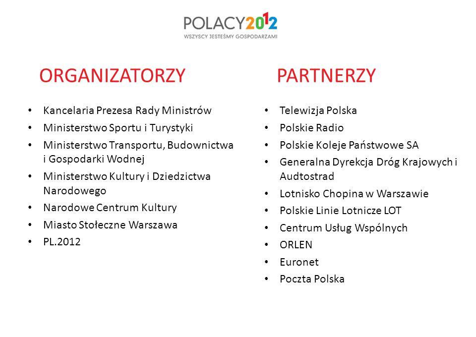 SPOTY TV i SPOT RADIOWY 2 spoty TV – emisja w dniach: o 25 maja – 1 lipca 2012 o 1 lipca – 15 lipca 2012 1 spot radiowy – emisja w dniach: o 25 maja – 8 czerwca 2012 Spoty TV i radiowe emitowane w bezpłatnym czasie antenowym TVP (TVP1, TVP2, TVP Info, TVP Polonia, odziały regionalne) i Polskim Radiu (PR1 i PR3) oraz w Internecie Spoty TV dotarły do 75% widzów TVP powyżej 16 roku życia, czyli ok.