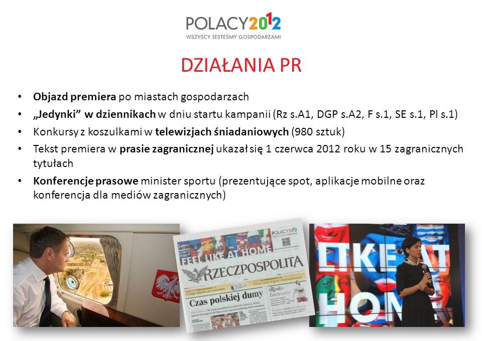 DZIAŁANIA PR Objazd premiera po miastach gospodarzach Jedynki w dziennikach w dniu startu kampanii (Rz s.A1, DGP s.A2, F s.1, SE s.1, Pl s.1) Konkursy z koszulkami w telewizjach śniadaniowych (980 sztuk) Tekst premiera w prasie zagranicznej ukazał się 1 czerwca 2012 roku w 15 zagranicznych tytułach Konferencje prasowe minister sportu (prezentujące spot, aplikacje mobilne oraz konferencja dla mediów zagranicznych)
