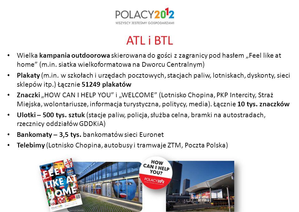 ATL i BTL Wielka kampania outdoorowa skierowana do gości z zagranicy pod hasłem Feel like at home (m.in.