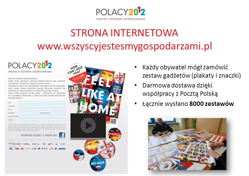 STRONA INTERNETOWA www.wszyscyjestesmygospodarzami.pl Każdy obywatel mógł zamówić zestaw gadżetów (plakaty i znaczki) Darmowa dostawa dzięki współpracy z Pocztą Polską Łącznie wysłano 8000 zestawów