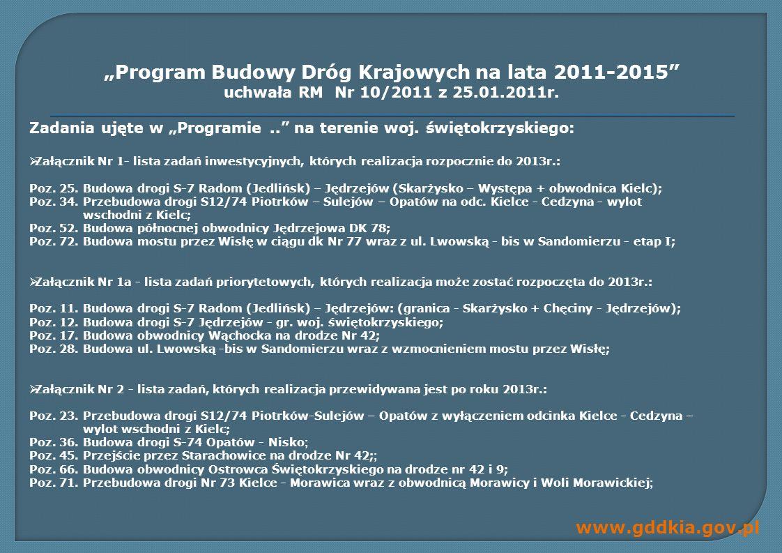 www.gddkia.gov.pl Program Budowy Dróg Krajowych na lata 2011-2015 uchwała RM Nr 10/2011 z 25.01.2011r.