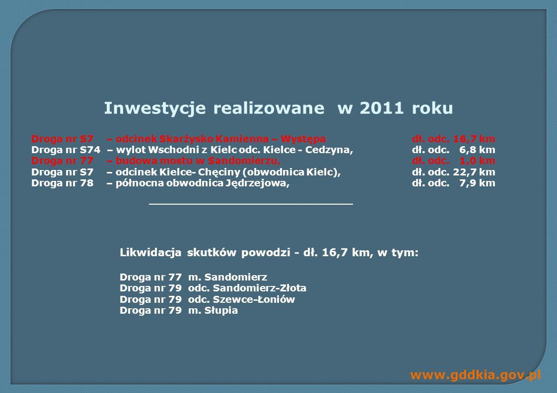 www.gddkia.gov.pl Inwestycje realizowane w 2011 roku Droga nr S7 – odcinek Skarżysko Kamienna – Występa dł.