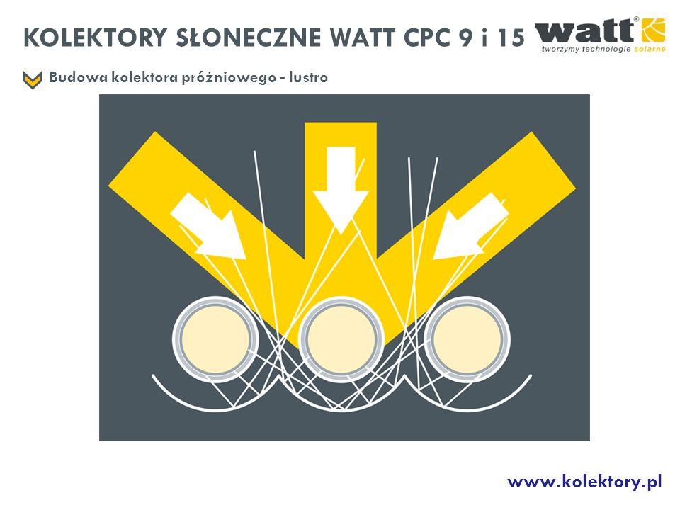 KOLEKTORY SŁONECZNE WATT CPC 9 i 15 Budowa kolektora próżniowego - lustro