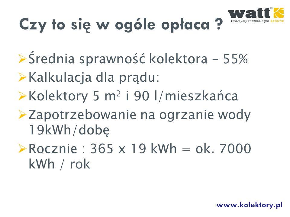 Średnia sprawność kolektora – 55% Kalkulacja dla prądu: Kolektory 5 m 2 i 90 l/mieszkańca Zapotrzebowanie na ogrzanie wody 19kWh/dobę Rocznie : 365 x