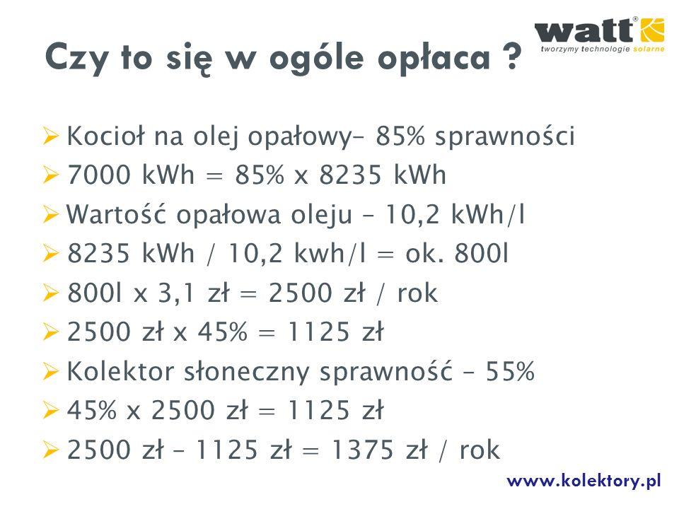Kocioł na olej opałowy– 85% sprawności 7000 kWh = 85% x 8235 kWh Wartość opałowa oleju – 10,2 kWh/l 8235 kWh / 10,2 kwh/l = ok. 800l 800l x 3,1 zł = 2