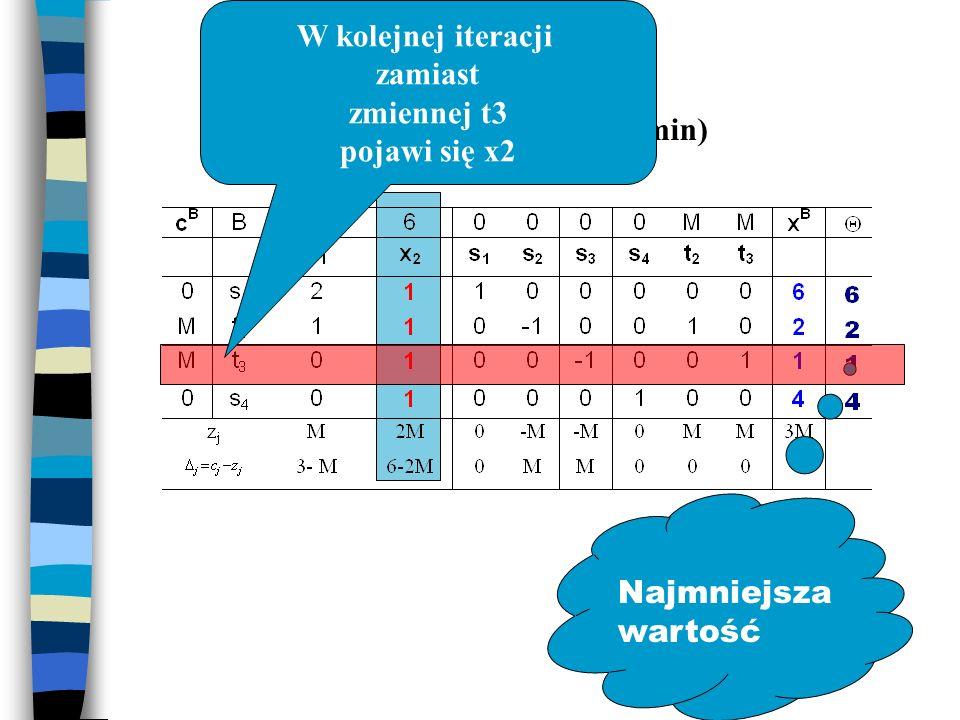 Tablica simpleksowa (min) Najmniejsza wartość W kolejnej iteracji zamiast zmiennej t3 pojawi się x2