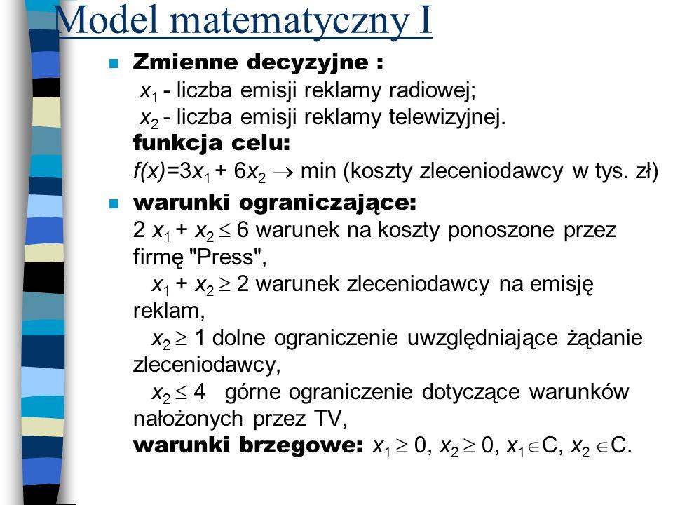 Model matematyczny I Zmienne decyzyjne : x 1 - liczba emisji reklamy radiowej; x 2 - liczba emisji reklamy telewizyjnej. funkcja celu: f(x)=3x 1 + 6x