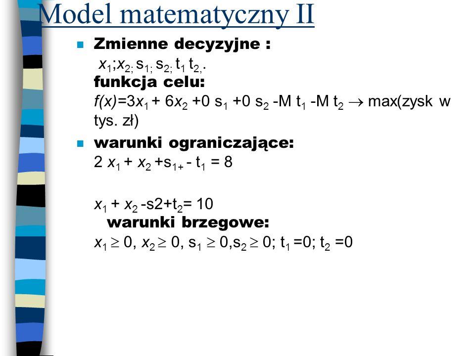 Model matematyczny II Zmienne decyzyjne : x 1 ;x 2; s 1; s 2; t 1 t 2,. funkcja celu: f(x)=3x 1 + 6x 2 +0 s 1 +0 s 2 -M t 1 -M t 2 max(zysk w tys. zł)