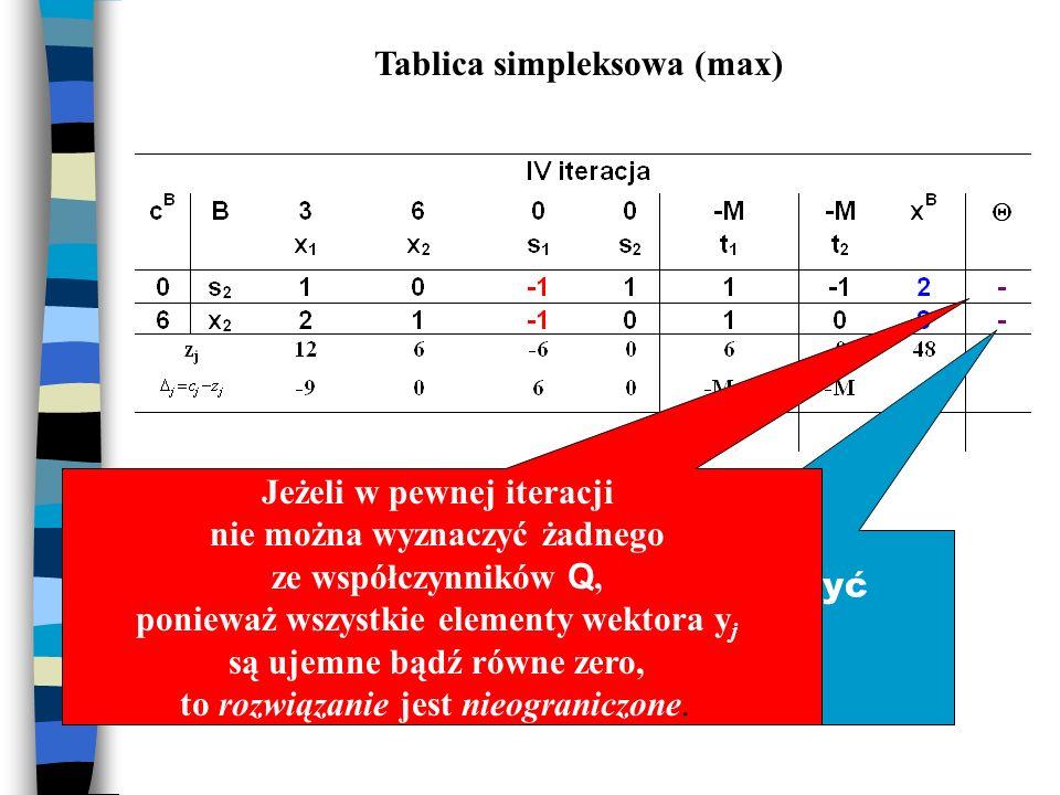 Nie da się wyznaczyć zmiennej, która wyjdzie z bazy Jeżeli w pewnej iteracji nie można wyznaczyć żadnego ze współczynników Q, ponieważ wszystkie eleme