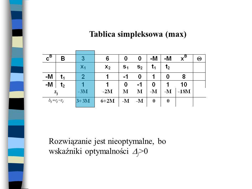 Tablica simpleksowa (max) Rozwiązanie jest nieoptymalne, bo wskaźniki optymalności j >0