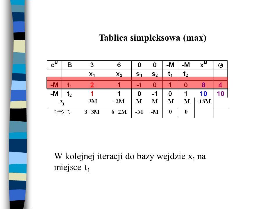 Tablica simpleksowa (max) W kolejnej iteracji do bazy wejdzie x 1 na miejsce t 1